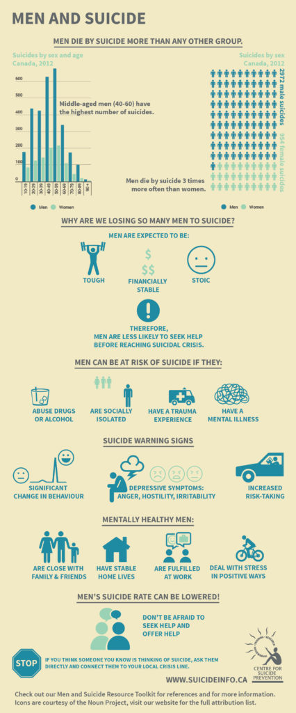 men-suicide-infographic-01